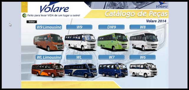 Catálogo de peças eletrônico Volare ônibus 2006 a 2014
