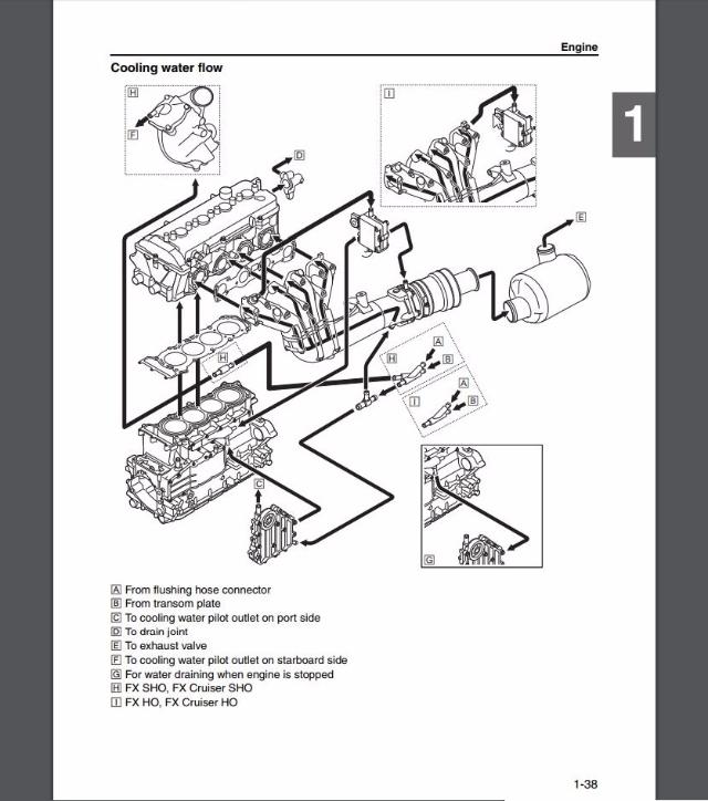Manual de serviços YAMAHA-WAVE-RUNNER-FX-HO-CRUISER-FX-SHO