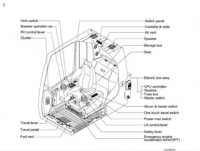 Hyundai Heavy Service & Operators Manuals ENG, 2010 por R