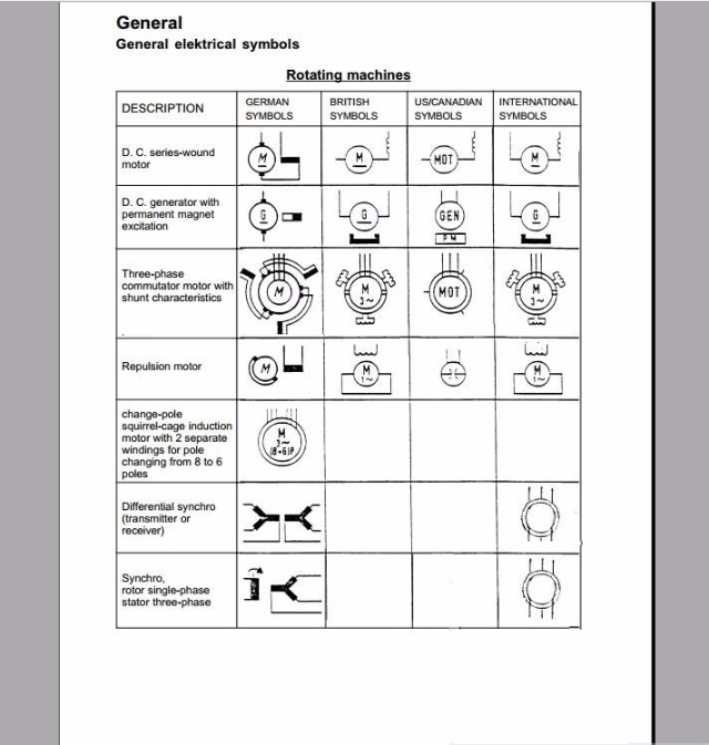 Liebherr Crane Manual de serviço, Manual de manutenção, Instruções